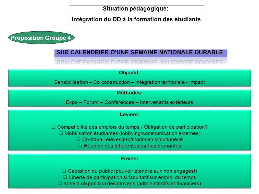 Situation pédagogique: Intégration du DD à la formation des étudiants Objectif: Sensibilisation – Co construction – Intégration territoriale - Impact