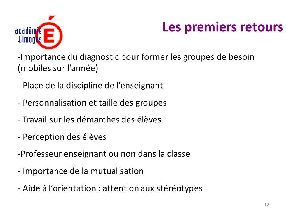 13 Les premiers retours - -Importance du diagnostic pour former les groupes de besoin (mobiles sur lannée) - Place de la discipline de lenseignant - P