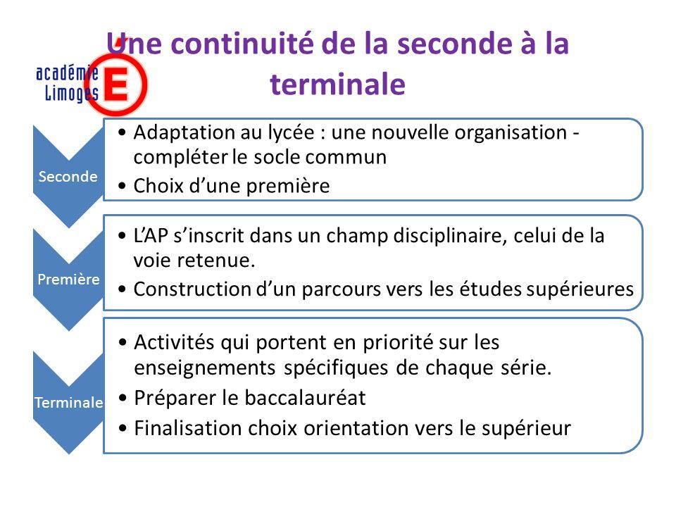 Accompagnement personnalisé – Juin 20125 Laccompagnement personnalisé : Un processus