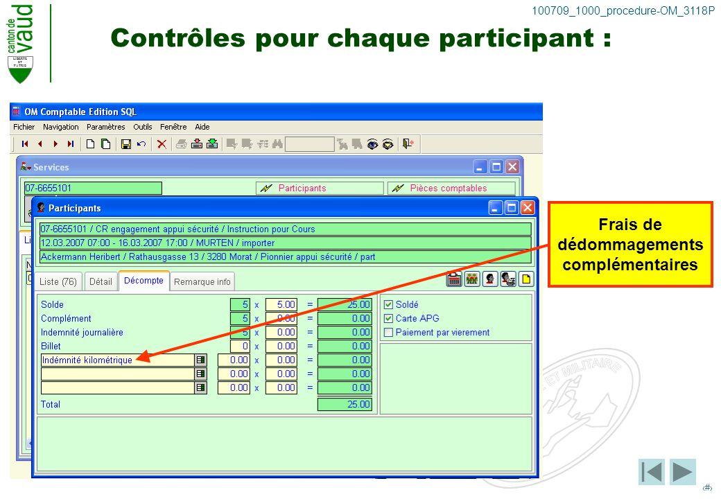 LIBERTE ET PATRIE 18 100709_1000_procedure-OM_3118P Contrôles pour chaque participant : Frais de dédommagements complémentaires