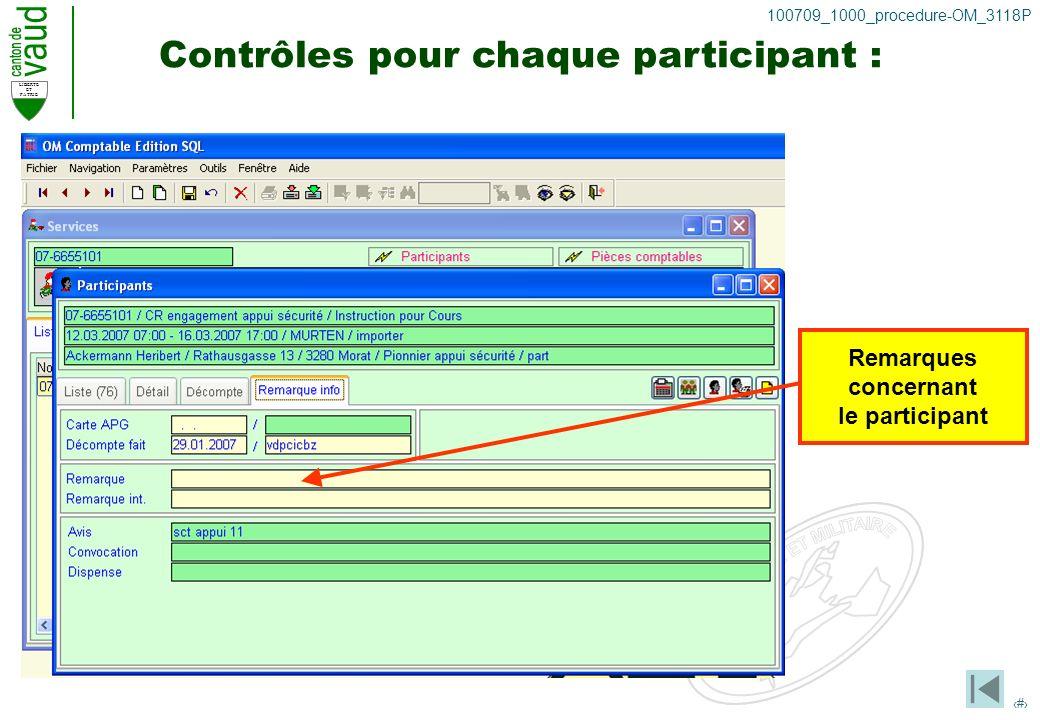 LIBERTE ET PATRIE 19 100709_1000_procedure-OM_3118P Contrôles pour chaque participant : Remarques concernant le participant