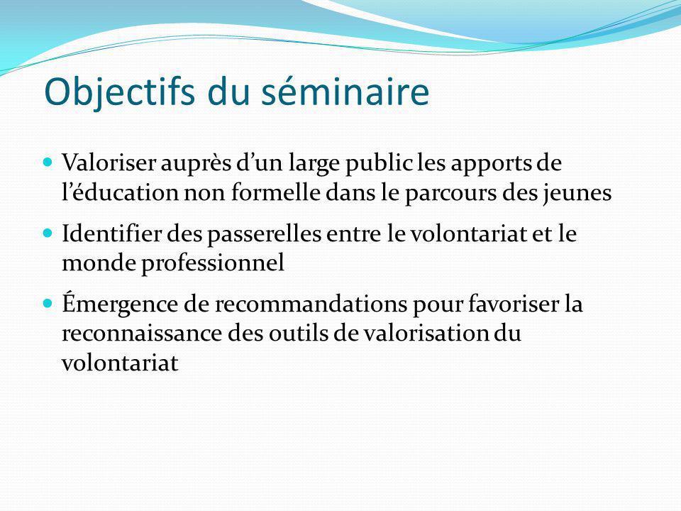 Objectifs du séminaire Valoriser auprès dun large public les apports de léducation non formelle dans le parcours des jeunes Identifier des passerelles