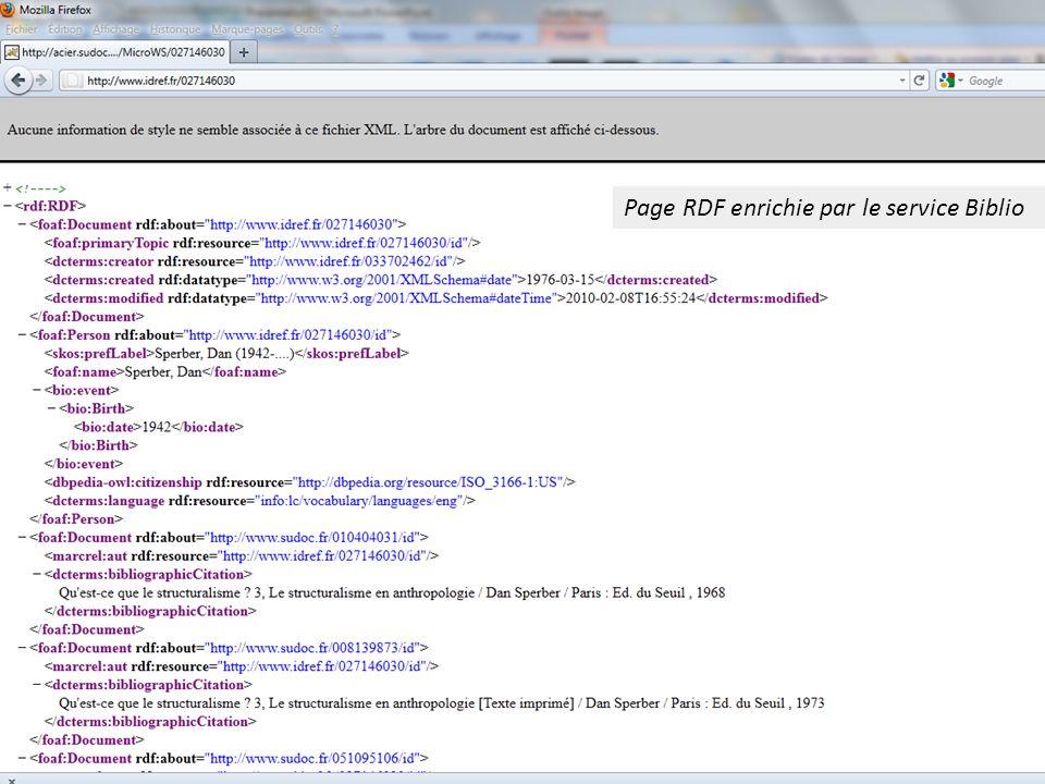 Page RDF enrichie par le service Biblio