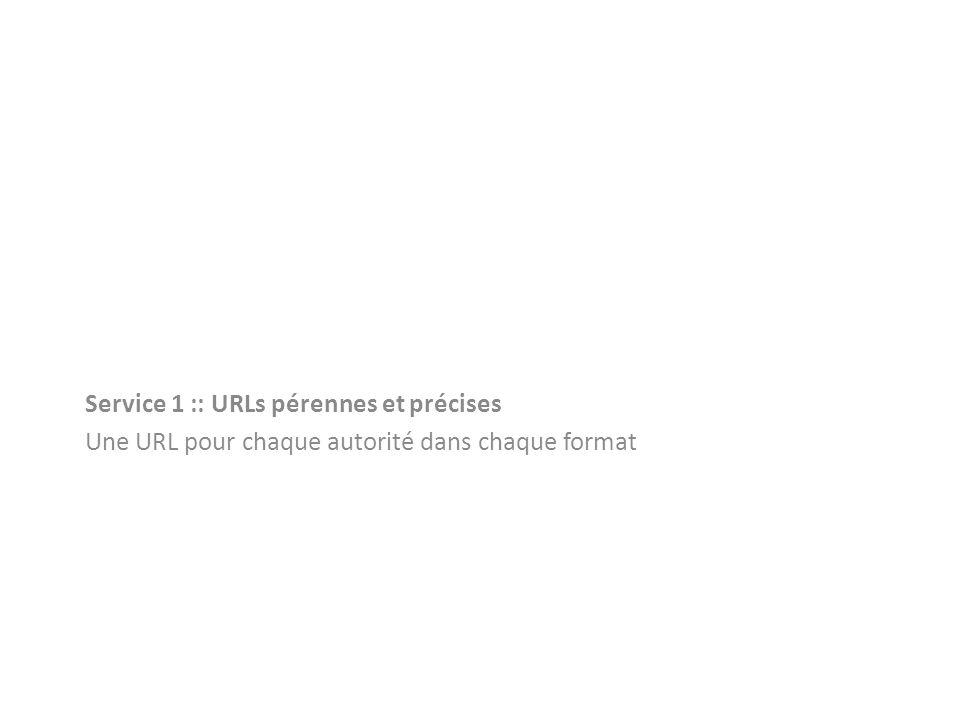 Service 1 :: URLs pérennes et précises Une URL pour chaque autorité dans chaque format