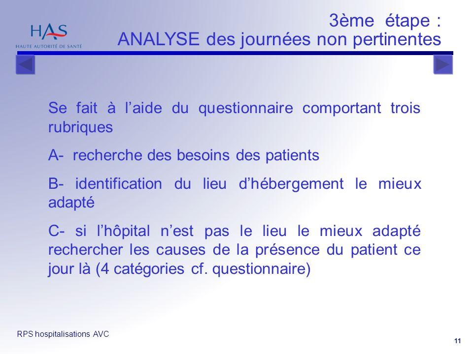 RPS hospitalisations AVC 11 Se fait à laide du questionnaire comportant trois rubriques A- recherche des besoins des patients B- identification du lie