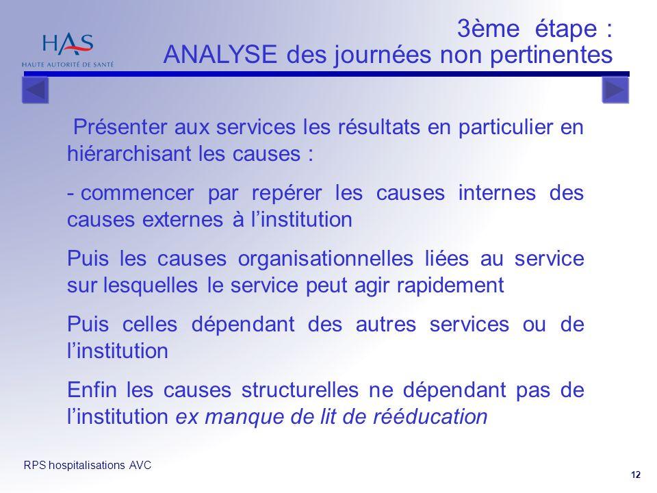 RPS hospitalisations AVC 12 Présenter aux services les résultats en particulier en hiérarchisant les causes : - commencer par repérer les causes inter