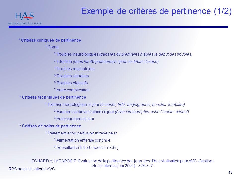 RPS hospitalisations AVC 15 ECHARD Y, LAGARDE P. Évaluation de la pertinence des journées dhospitalisation pour AVC. Gestions Hospitalières (mai 2001)
