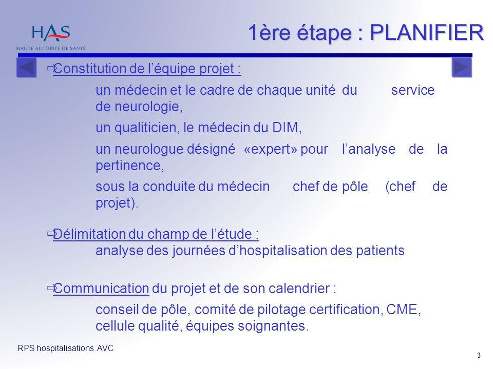 RPS hospitalisations AVC 3 1ère étape : PLANIFIER Constitution de léquipe projet : un médecin et le cadre de chaque unité du service de neurologie, un