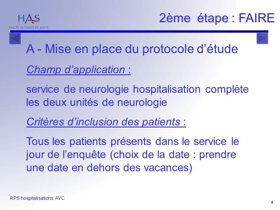 RPS hospitalisations AVC 4 A - Mise en place du protocole détude Champ dapplication : service de neurologie hospitalisation complète les deux unités d