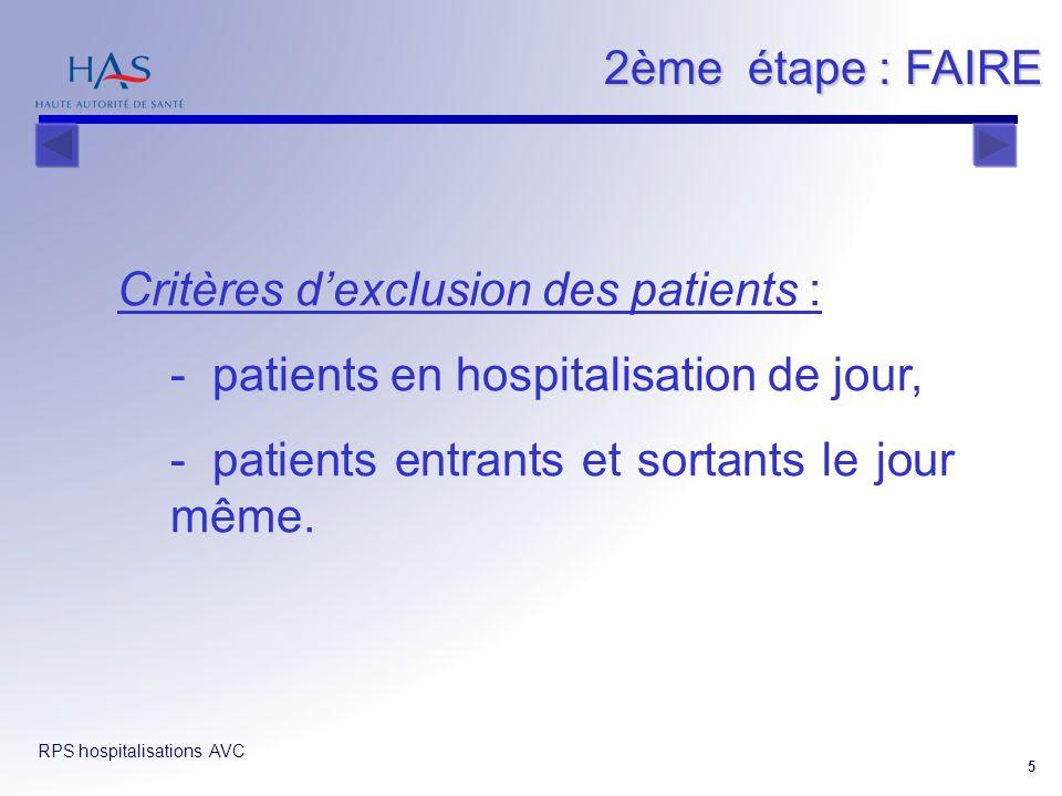 RPS hospitalisations AVC 5 Critères dexclusion des patients : - patients en hospitalisation de jour, - patients entrants et sortants le jour même. 2èm