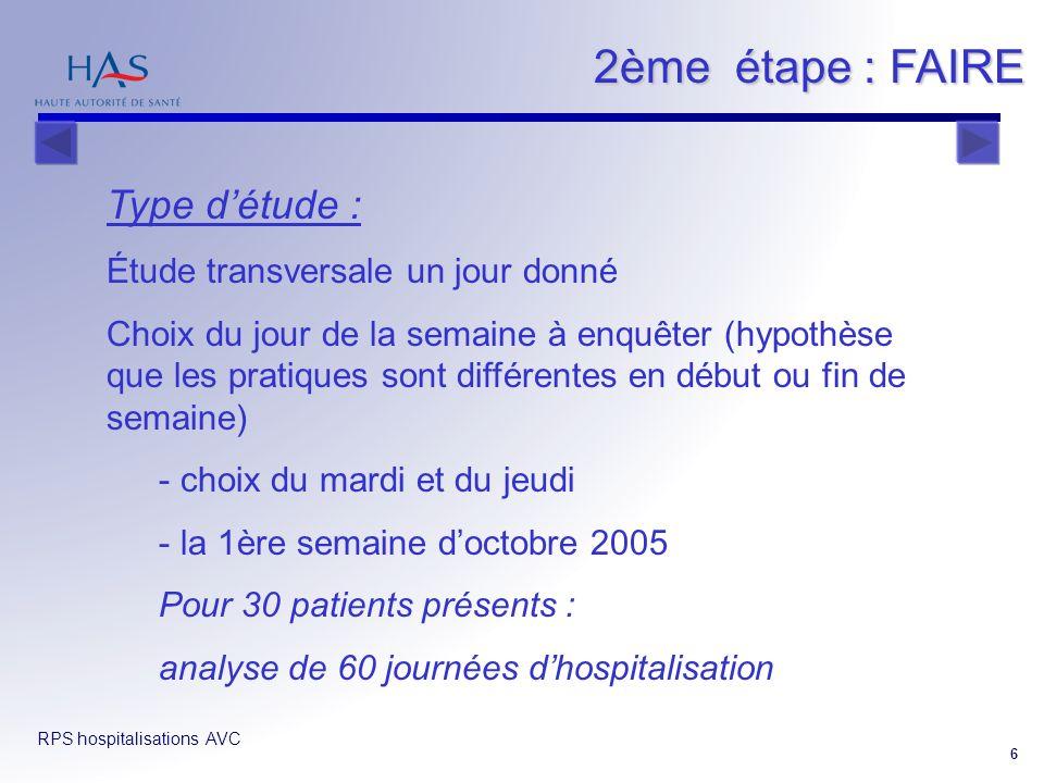 RPS hospitalisations AVC 6 Type détude : Étude transversale un jour donné Choix du jour de la semaine à enquêter (hypothèse que les pratiques sont dif