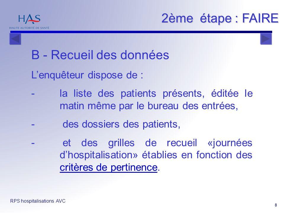 RPS hospitalisations AVC 8 B - Recueil des données Lenquêteur dispose de : - la liste des patients présents, éditée le matin même par le bureau des en
