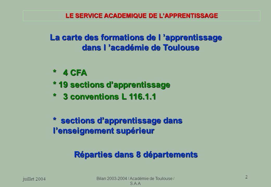 juillet 2004 Bilan 2003-2004 / Académie de Toulouse / S.A.A 2 LE SERVICE ACADEMIQUE DE LAPPRENTISSAGE La carte des formations de l apprentissage dans