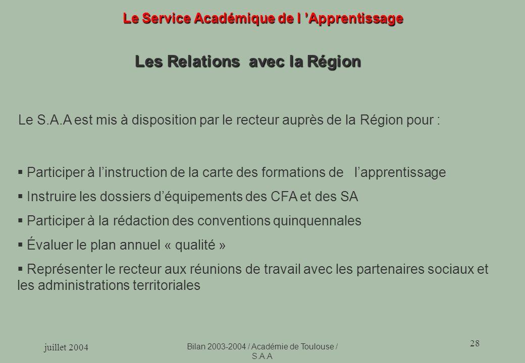 juillet 2004 Bilan 2003-2004 / Académie de Toulouse / S.A.A 28 Le Service Académique de l Apprentissage Les Relations avec la Région Le S.A.A est mis