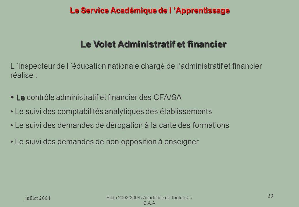 juillet 2004 Bilan 2003-2004 / Académie de Toulouse / S.A.A 29 Le Service Académique de l Apprentissage Le Volet Administratif et financier Le Le cont