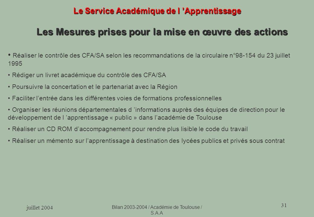 juillet 2004 Bilan 2003-2004 / Académie de Toulouse / S.A.A 31 Le Service Académique de l Apprentissage Les Mesures prises pour la mise en œuvre des a