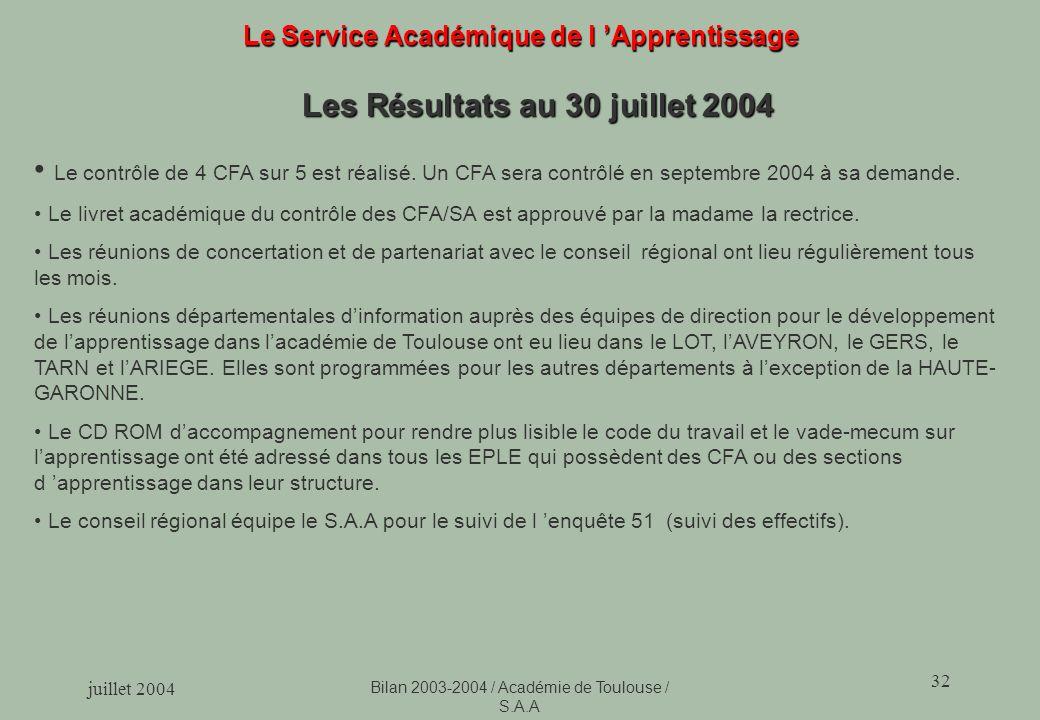 juillet 2004 Bilan 2003-2004 / Académie de Toulouse / S.A.A 32 Le Service Académique de l Apprentissage Les Résultats au 30 juillet 2004 Le contrôle de 4 CFA sur 5 est réalisé.