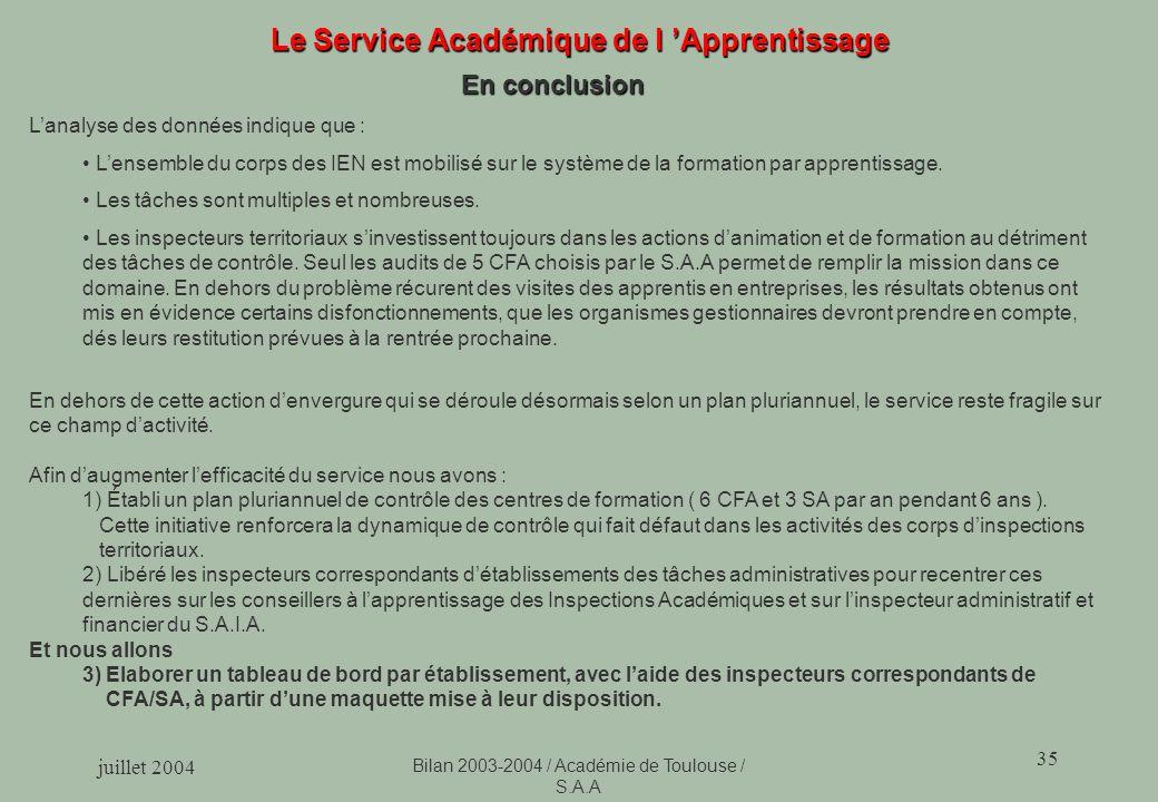 juillet 2004 Bilan 2003-2004 / Académie de Toulouse / S.A.A 35 Le Service Académique de l Apprentissage En conclusion Lanalyse des données indique que : Lensemble du corps des IEN est mobilisé sur le système de la formation par apprentissage.