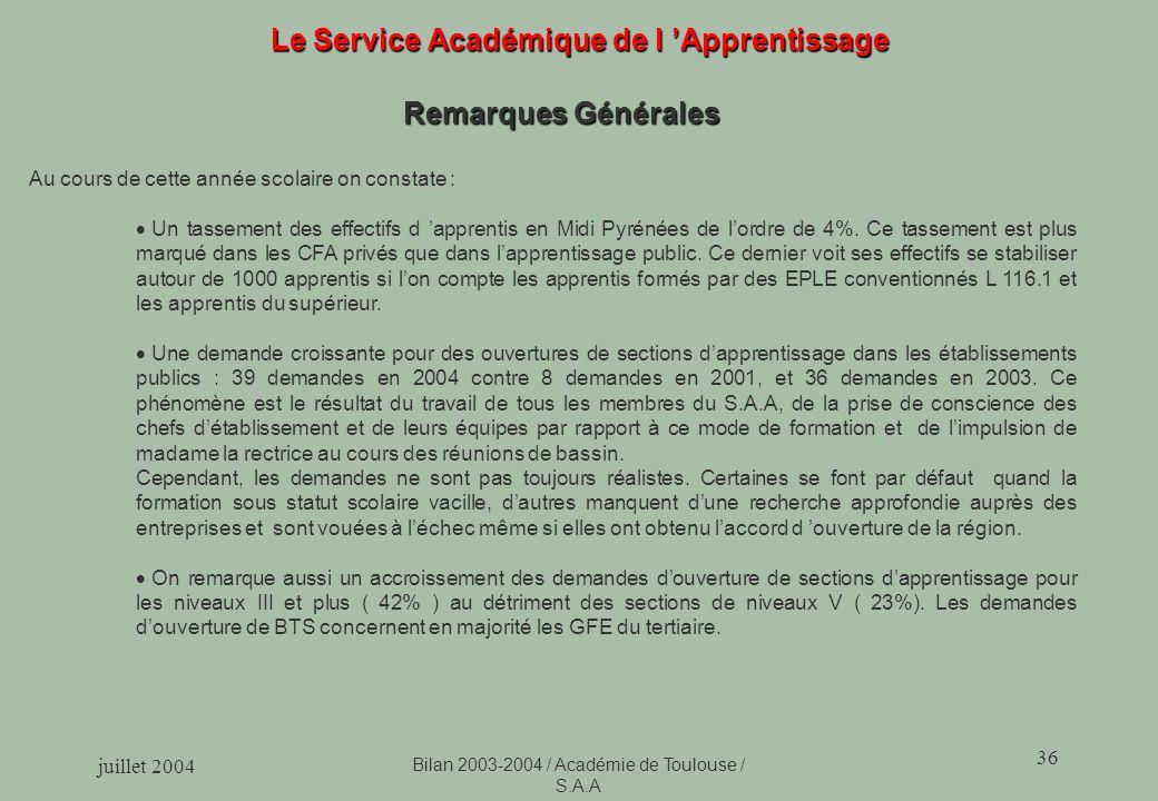 juillet 2004 Bilan 2003-2004 / Académie de Toulouse / S.A.A 36 Le Service Académique de l Apprentissage Remarques Générales Au cours de cette année scolaire on constate : Un tassement des effectifs d apprentis en Midi Pyrénées de lordre de 4%.