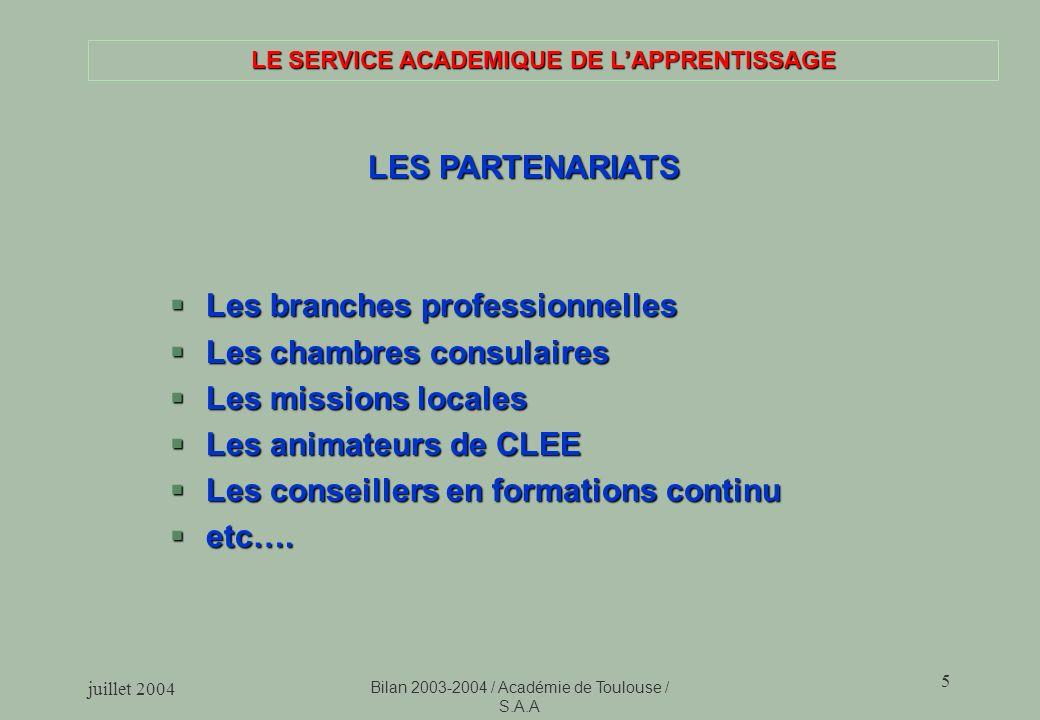 juillet 2004 Bilan 2003-2004 / Académie de Toulouse / S.A.A 5 LE SERVICE ACADEMIQUE DE LAPPRENTISSAGE LES PARTENARIATS §Les branches professionnelles
