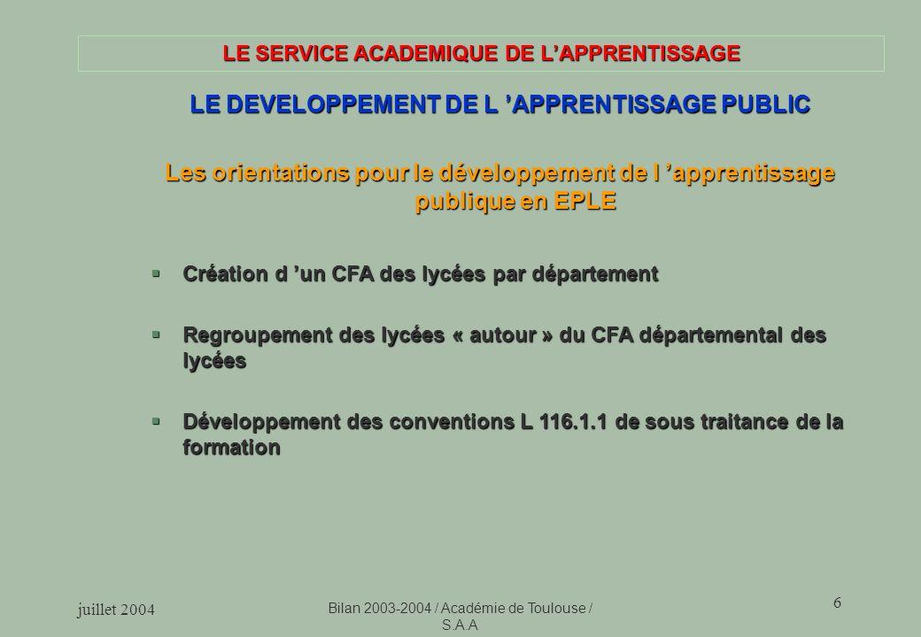 juillet 2004 Bilan 2003-2004 / Académie de Toulouse / S.A.A 6 LE SERVICE ACADEMIQUE DE LAPPRENTISSAGE LE DEVELOPPEMENT DE L APPRENTISSAGE PUBLIC Les orientations pour le développement de l apprentissage publique en EPLE §Création d un CFA des lycées par département §Regroupement des lycées « autour » du CFA départemental des lycées §Développement des conventions L 116.1.1 de sous traitance de la formation
