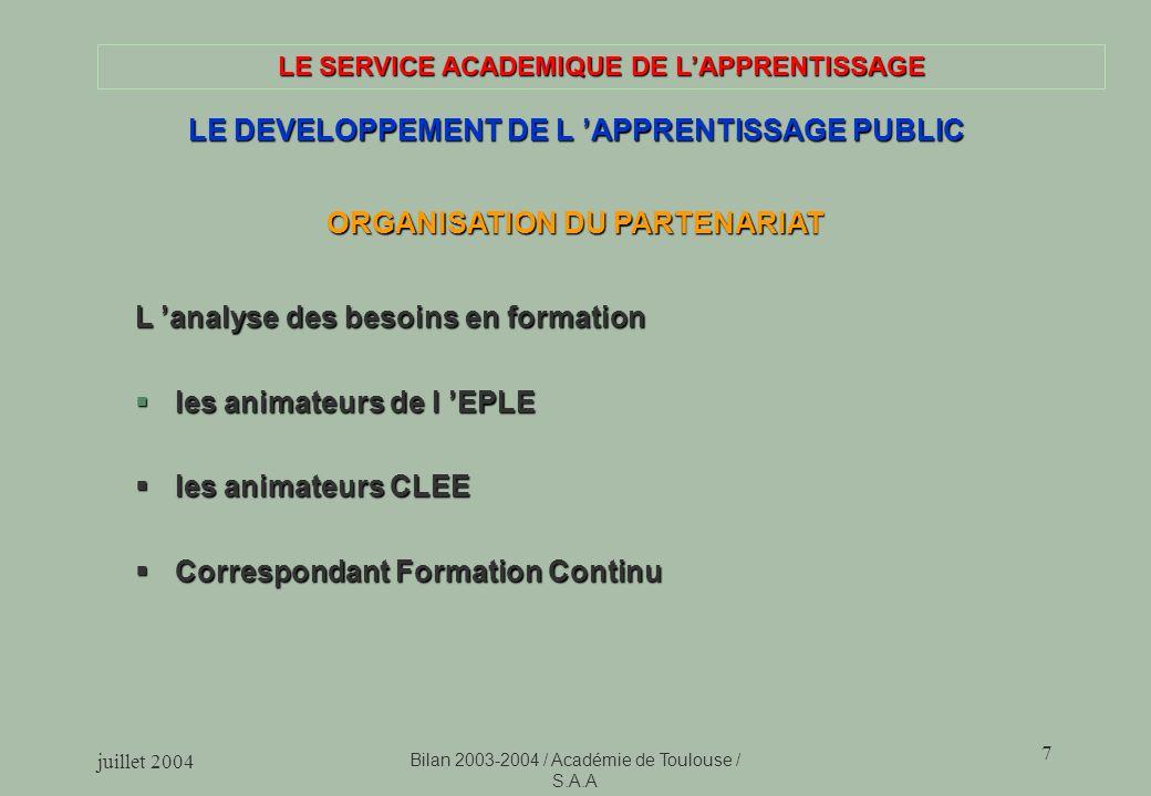 juillet 2004 Bilan 2003-2004 / Académie de Toulouse / S.A.A 7 LE SERVICE ACADEMIQUE DE LAPPRENTISSAGE LE DEVELOPPEMENT DE L APPRENTISSAGE PUBLIC ORGAN