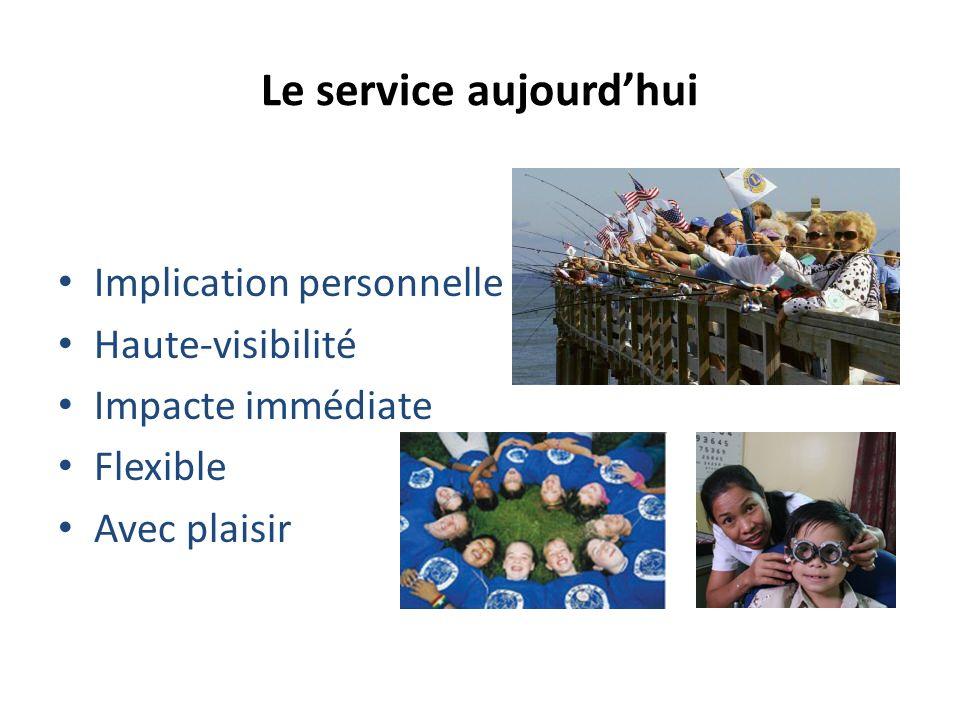 Le service aujourdhui Implication personnelle Haute-visibilité Impacte immédiate Flexible Avec plaisir