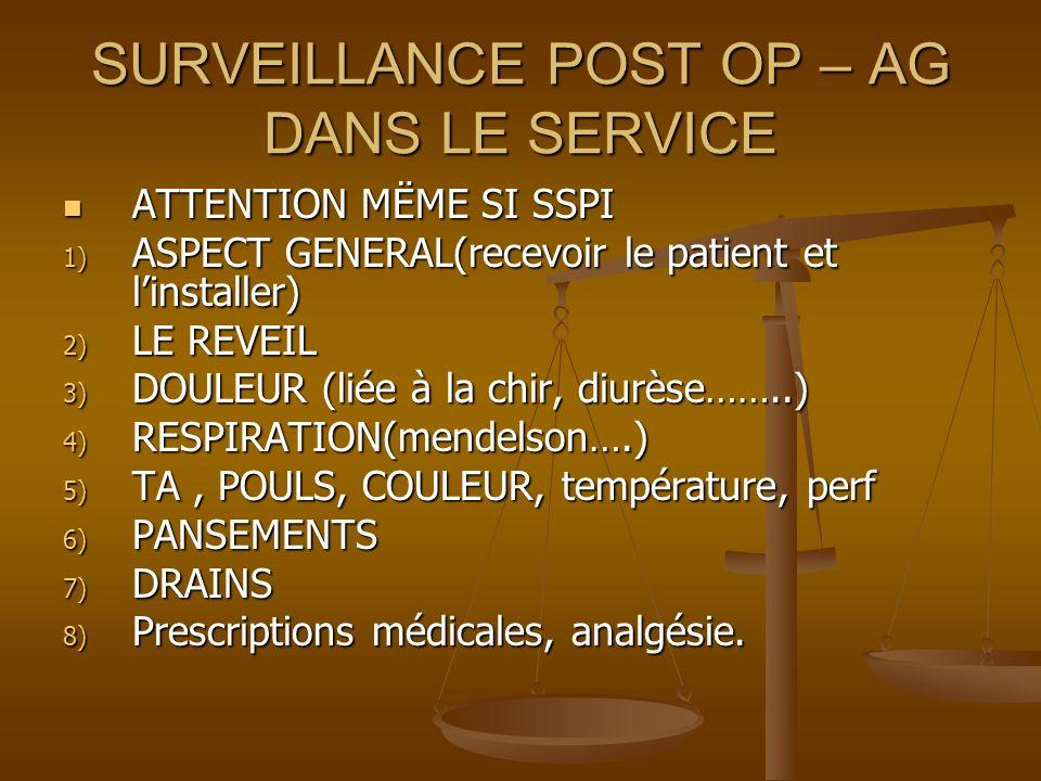 SURVEILLANCE POST OP – AG DANS LE SERVICE ATTENTION MËME SI SSPI ATTENTION MËME SI SSPI 1) ASPECT GENERAL(recevoir le patient et linstaller) 2) LE REVEIL 3) DOULEUR (liée à la chir, diurèse……..) 4) RESPIRATION(mendelson….) 5) TA, POULS, COULEUR, température, perf 6) PANSEMENTS 7) DRAINS 8) Prescriptions médicales, analgésie.