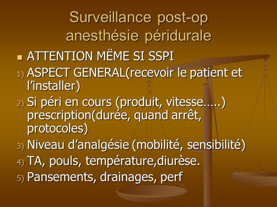 Surveillance post-op anesthésie péridurale ATTENTION MËME SI SSPI ATTENTION MËME SI SSPI 1) ASPECT GENERAL(recevoir le patient et linstaller) 2) Si péri en cours (produit, vitesse…..) prescription(durée, quand arrêt, protocoles) 3) Niveau danalgésie (mobilité, sensibilité) 4) TA, pouls, température,diurèse.