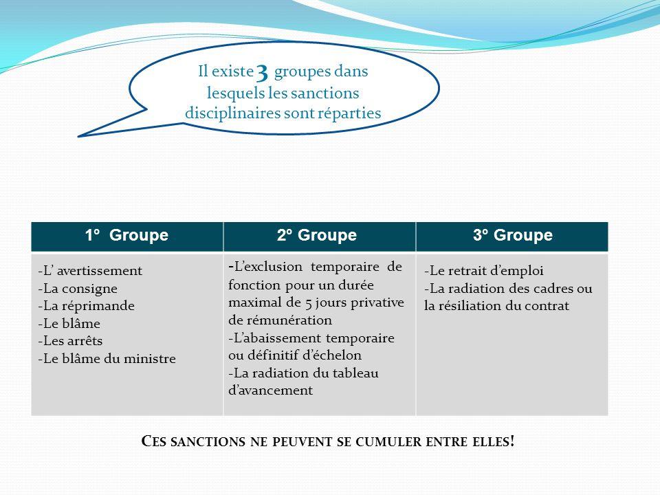 1° Groupe2° Groupe3° Groupe Il existe 3 groupes dans lesquels les sanctions disciplinaires sont réparties -L avertissement -La consigne -La réprimande