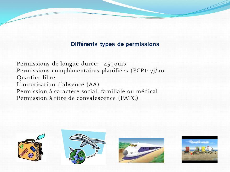 Permissions de longue durée: 45 Jours Permissions complémentaires planifiées (PCP): 7j/an Quartier libre Lautorisation dabsence (AA) Permission à cara