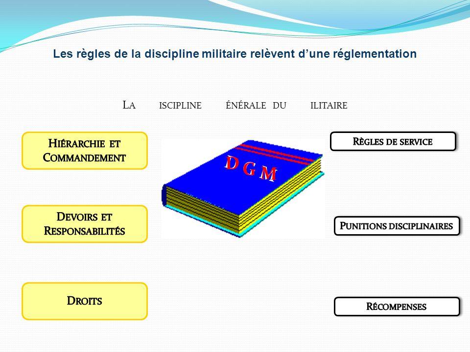 Les règles de la discipline militaire relèvent dune réglementation D G M D G M L A ISCIPLINE ÉNÉRALE DU ILITAIRE