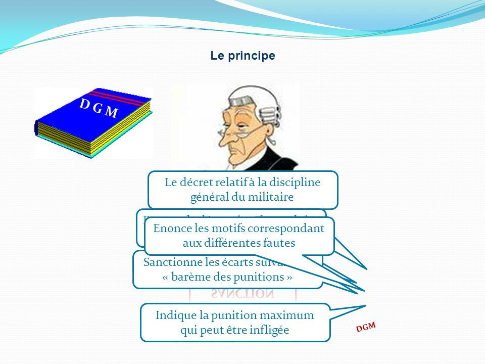 Le principe D G M Le décret relatif à la discipline général du militaire D G M Permet de déterminer la conduite à tenir Sanctionne les écarts suivant