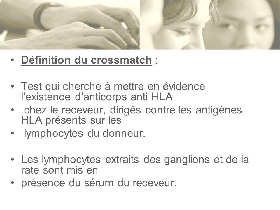 Définition du crossmatch : Test qui cherche à mettre en évidence lexistence danticorps anti HLA chez le receveur, dirigés contre les antigènes HLA pré