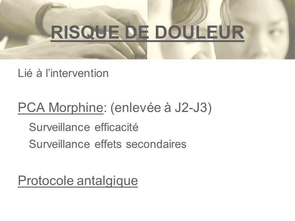 RISQUE DE DOULEUR Lié à lintervention PCA Morphine: (enlevée à J2-J3) Surveillance efficacité Surveillance effets secondaires Protocole antalgique