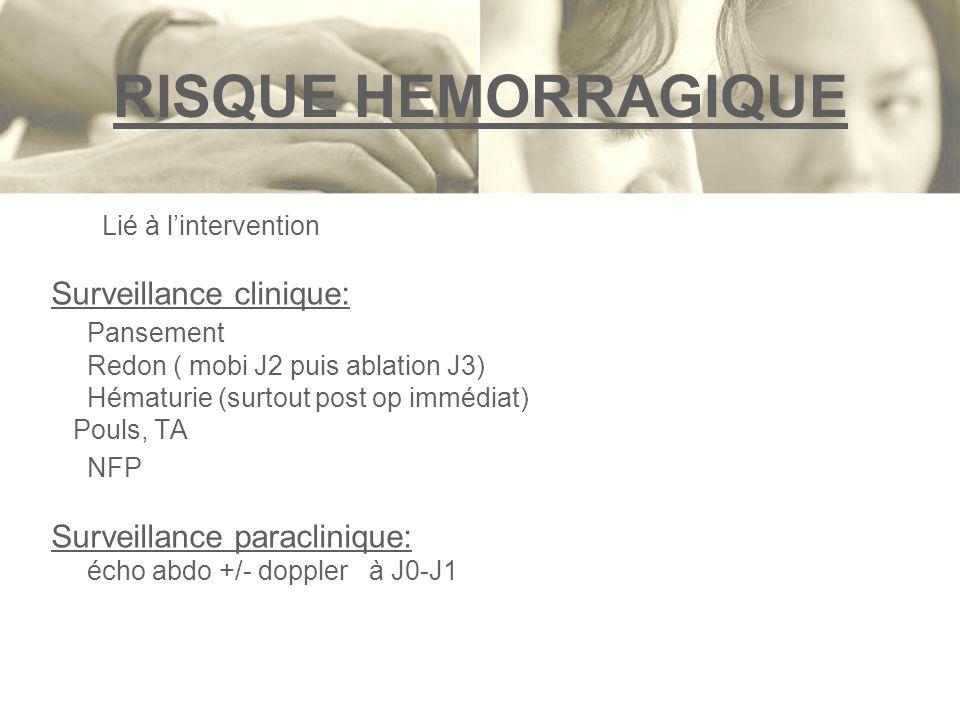 RISQUE HEMORRAGIQUE Lié à lintervention Surveillance clinique: Pansement Redon ( mobi J2 puis ablation J3) Hématurie (surtout post op immédiat) Pouls,