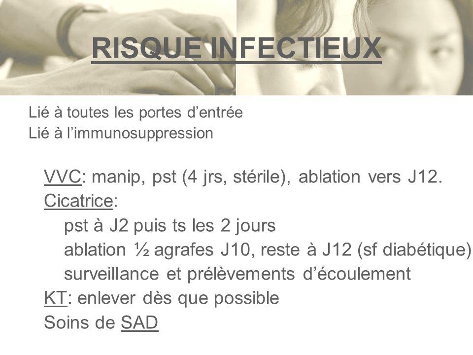 RISQUE INFECTIEUX Lié à toutes les portes dentrée Lié à limmunosuppression VVC: manip, pst (4 jrs, stérile), ablation vers J12. Cicatrice: pst à J2 pu