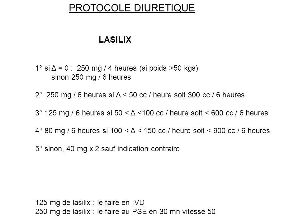PROTOCOLE DIURETIQUE LASILIX 1° si Δ = 0 : 250 mg / 4 heures (si poids >50 kgs) sinon 250 mg / 6 heures 2° 250 mg / 6 heures si Δ < 50 cc / heure soit
