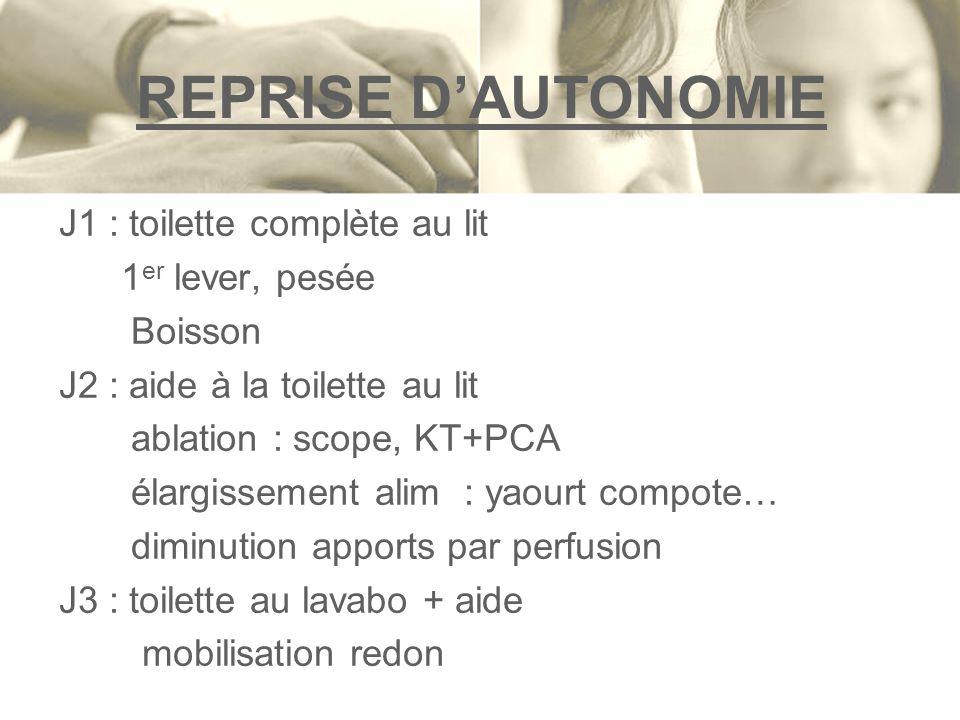 REPRISE DAUTONOMIE J1 : toilette complète au lit 1 er lever, pesée Boisson J2 : aide à la toilette au lit ablation : scope, KT+PCA élargissement alim