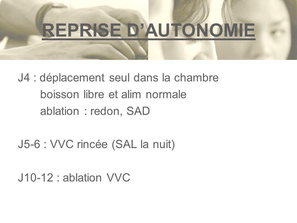 REPRISE DAUTONOMIE J4 : déplacement seul dans la chambre boisson libre et alim normale ablation : redon, SAD J5-6 : VVC rincée (SAL la nuit) J10-12 :