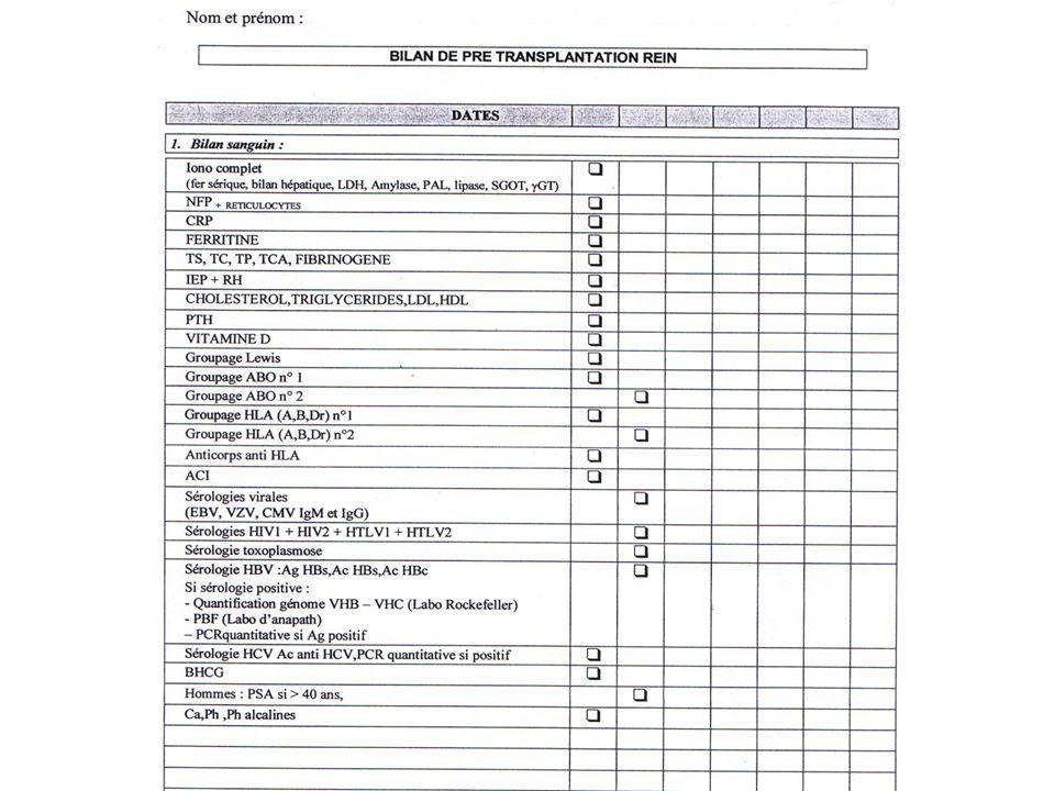 APPEL A LA GREFFE Annonce de prélèvement par lABM Envoi de noms de patients par la coordination Choix par le néphrologue (en fonction du dossier) Appel du ou des patient(s)
