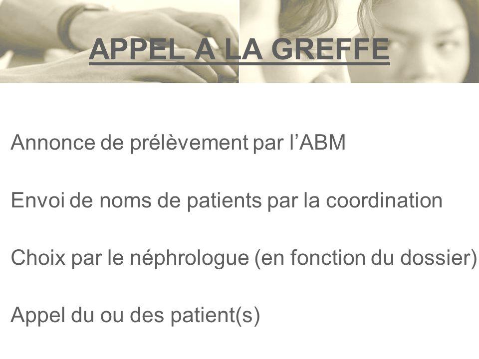 APPEL A LA GREFFE Annonce de prélèvement par lABM Envoi de noms de patients par la coordination Choix par le néphrologue (en fonction du dossier) Appe