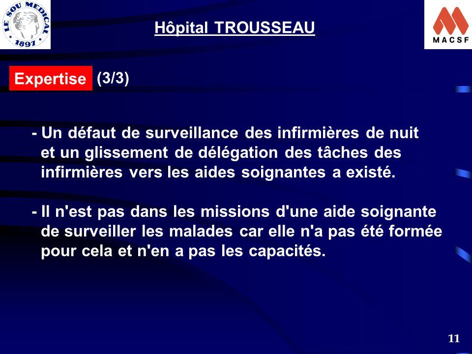 11 Expertise - Un défaut de surveillance des infirmières de nuit et un glissement de délégation des tâches des infirmières vers les aides soignantes a existé.