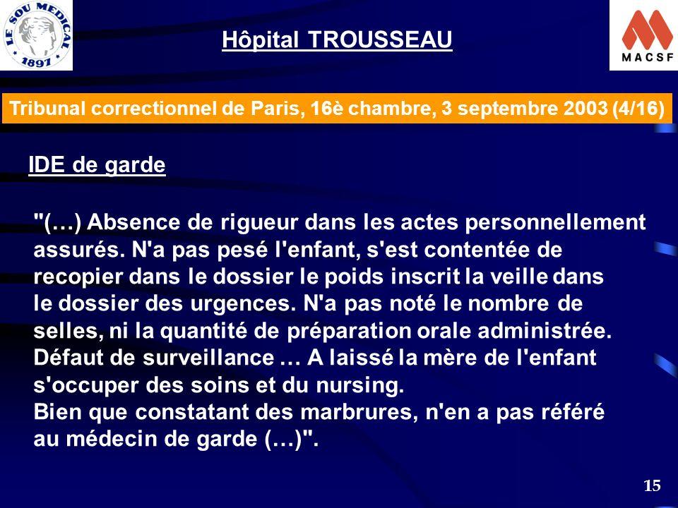 15 Tribunal correctionnel de Paris, 16è chambre, 3 septembre 2003 (4/16) Hôpital TROUSSEAU IDE de garde (…) Absence de rigueur dans les actes personnellement assurés.
