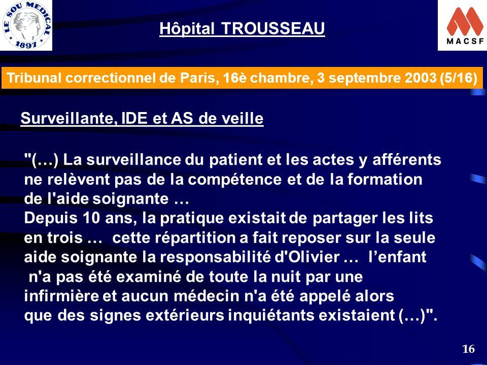 16 Tribunal correctionnel de Paris, 16è chambre, 3 septembre 2003 (5/16) Hôpital TROUSSEAU Surveillante, IDE et AS de veille