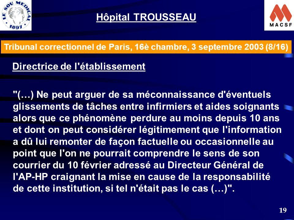 19 Tribunal correctionnel de Paris, 16è chambre, 3 septembre 2003 (8/16) Hôpital TROUSSEAU Directrice de l établissement (…) Ne peut arguer de sa méconnaissance d éventuels glissements de tâches entre infirmiers et aides soignants alors que ce phénomène perdure au moins depuis 10 ans et dont on peut considérer légitimement que l information a dû lui remonter de façon factuelle ou occasionnelle au point que l on ne pourrait comprendre le sens de son courrier du 10 février adressé au Directeur Général de l AP-HP craignant la mise en cause de la responsabilité de cette institution, si tel n était pas le cas (…) .