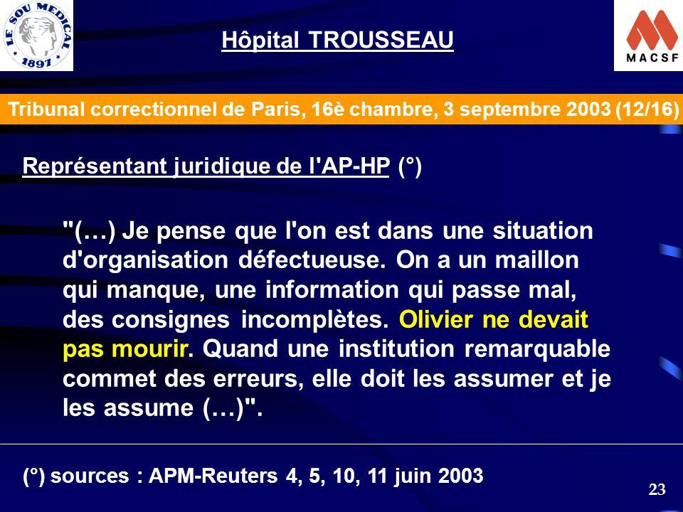 23 Tribunal correctionnel de Paris, 16è chambre, 3 septembre 2003 (12/16) Hôpital TROUSSEAU Représentant juridique de l AP-HP (°) (…) Je pense que l on est dans une situation d organisation défectueuse.