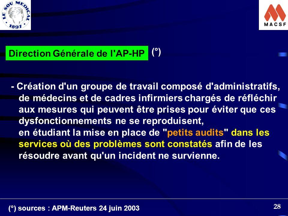 28 Direction Générale de l'AP-HP - Création d'un groupe de travail composé d'administratifs, de médecins et de cadres infirmiers chargés de réfléchir