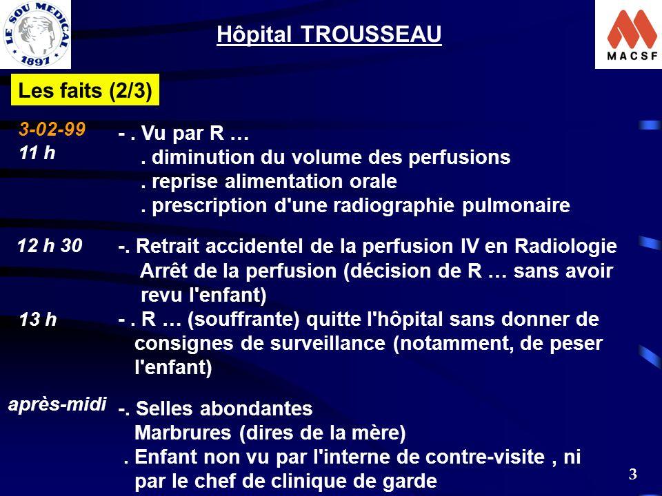 3 Les faits (2/3) 3-02-99 11 h 12 h 30 13 h -. Vu par R …. diminution du volume des perfusions. reprise alimentation orale. prescription d'une radiogr