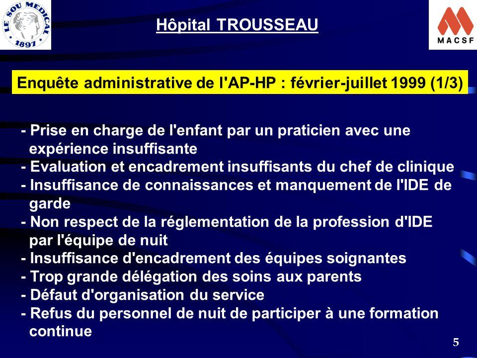 5 Hôpital TROUSSEAU Enquête administrative de l AP-HP : février-juillet 1999 (1/3) - Prise en charge de l enfant par un praticien avec une expérience insuffisante - Evaluation et encadrement insuffisants du chef de clinique - Insuffisance de connaissances et manquement de l IDE de garde - Non respect de la réglementation de la profession d IDE par l équipe de nuit - Insuffisance d encadrement des équipes soignantes - Trop grande délégation des soins aux parents - Défaut d organisation du service - Refus du personnel de nuit de participer à une formation continue